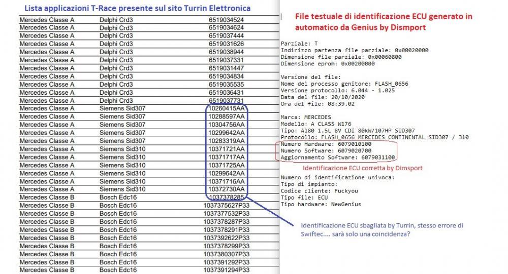Turrin elettronica T-Race recensioni.jpeg